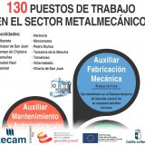 ¿Te gusta el Sector Metalmecánico?